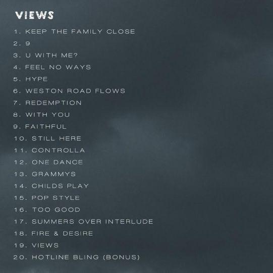 Views track list